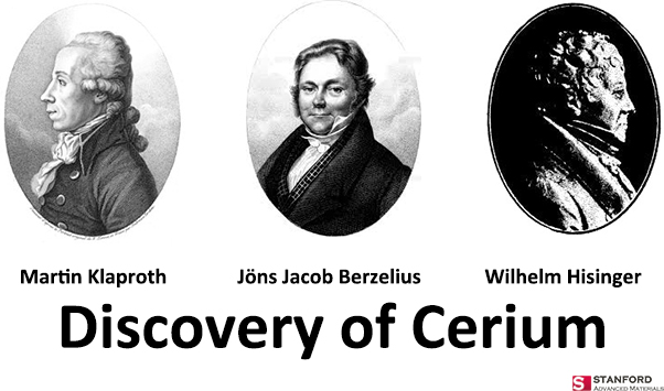 Discovery of cerium