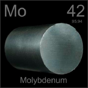 How was Molybdenum discovered? | History of Molybdenum